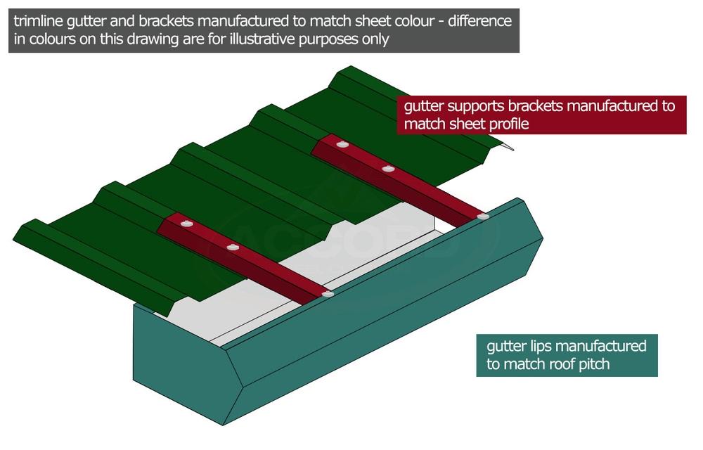 Industrial Trimline Gutter Accord Steel Cladding