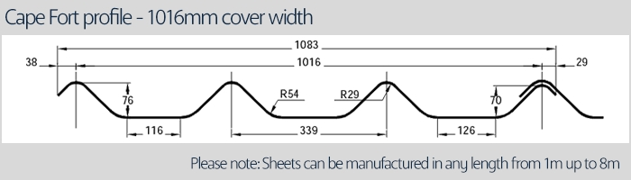 Cape Fort Profile Grp Sheets Accord Steel Cladding