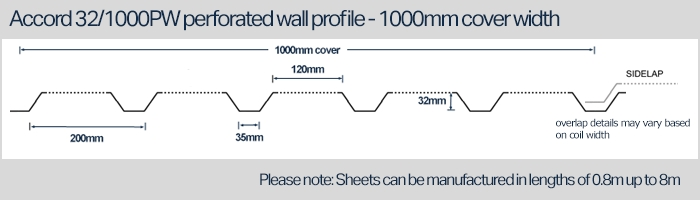 Accord 32/1000PW Perforated Wall Profile