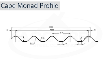 Cape Monad Profile