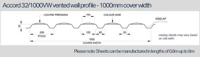 Accord 32/1000VW Vented Wall Profile