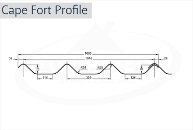 Cape Fort Profile
